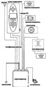 Схема подключения парогенератора River SG-46 3 KW